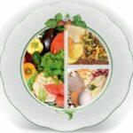 порции при правильном питании